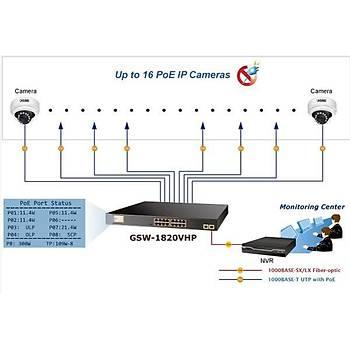 Planet PL-GSW-1820VHP 16 Port 1000Base-T PoE+ 2 Port 1000Base-X SFP 300W PoE Switch