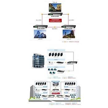 Planet PL-MGSW-24160F 16 Port 1000BAse-X 8 1000Basae-T L2 Yönetilebilir Metro Switch