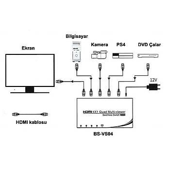 Beek BS-VS04 4 Port HDMI 4 Giriþ 1 Çýkýþ Uzaktan Kumandalý HDMI Çoklayýcý Splitter