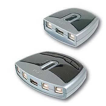 Aten US221A 2 Port USB 2.0 2 Bilgiayar 1 USB Cihazý USB 2.0 Paylaþým Cihazý